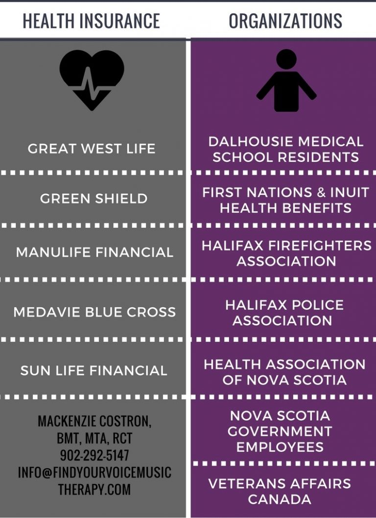 Health Insurance. Coverage. Music Therapy. Counselling. Find Your Voice Music Therapy. Halifax, Nova Scotia. Mackenzie Costron. Accredited Music Therapist. Registered Counselling Therapist.