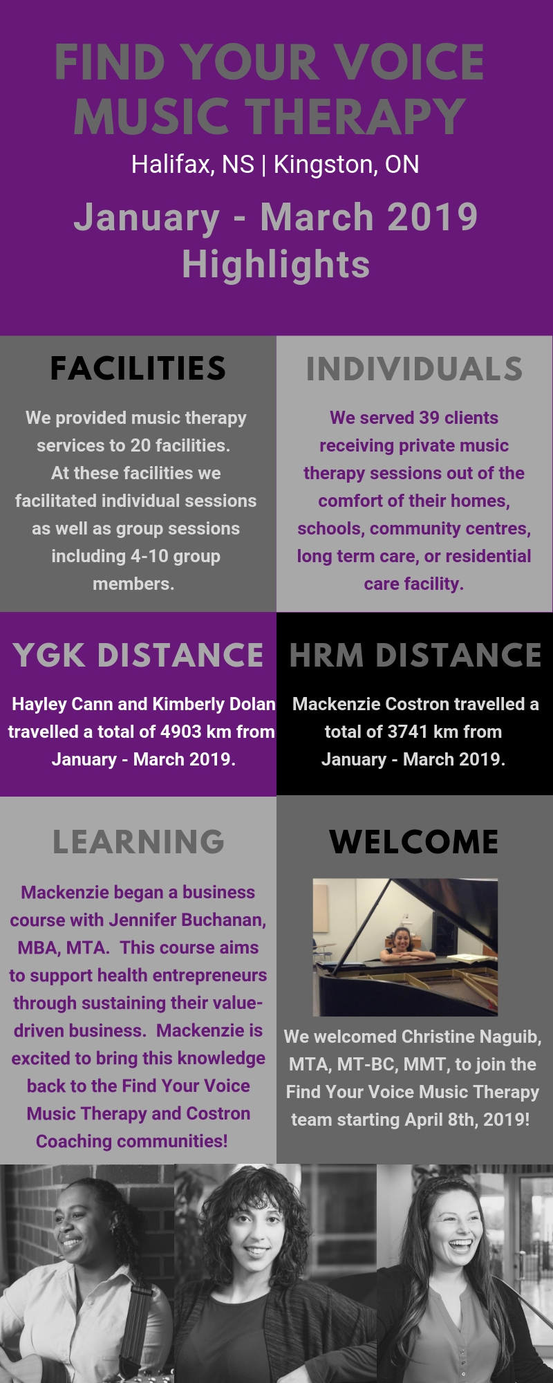 January - March 2019 Highlights Find Your Voice Music Therapy. Kingston Ontario Halifax Nova Scotia